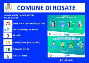Aggiornamento dati Covid-19 Comune di Rosate